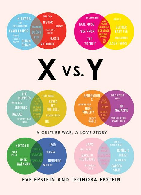X vs. Y: A Culture War, a Love Story. Eve Epstein, Leonora Epstein.